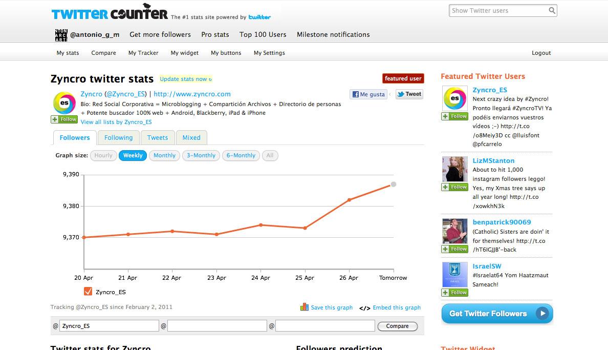 Twitter-Counter