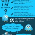 3 infografías para comprender mejor los hashtags
