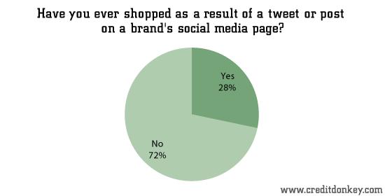 shop-social-media
